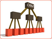 Search CRM Software